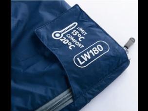 露營保暖睡袋出租
